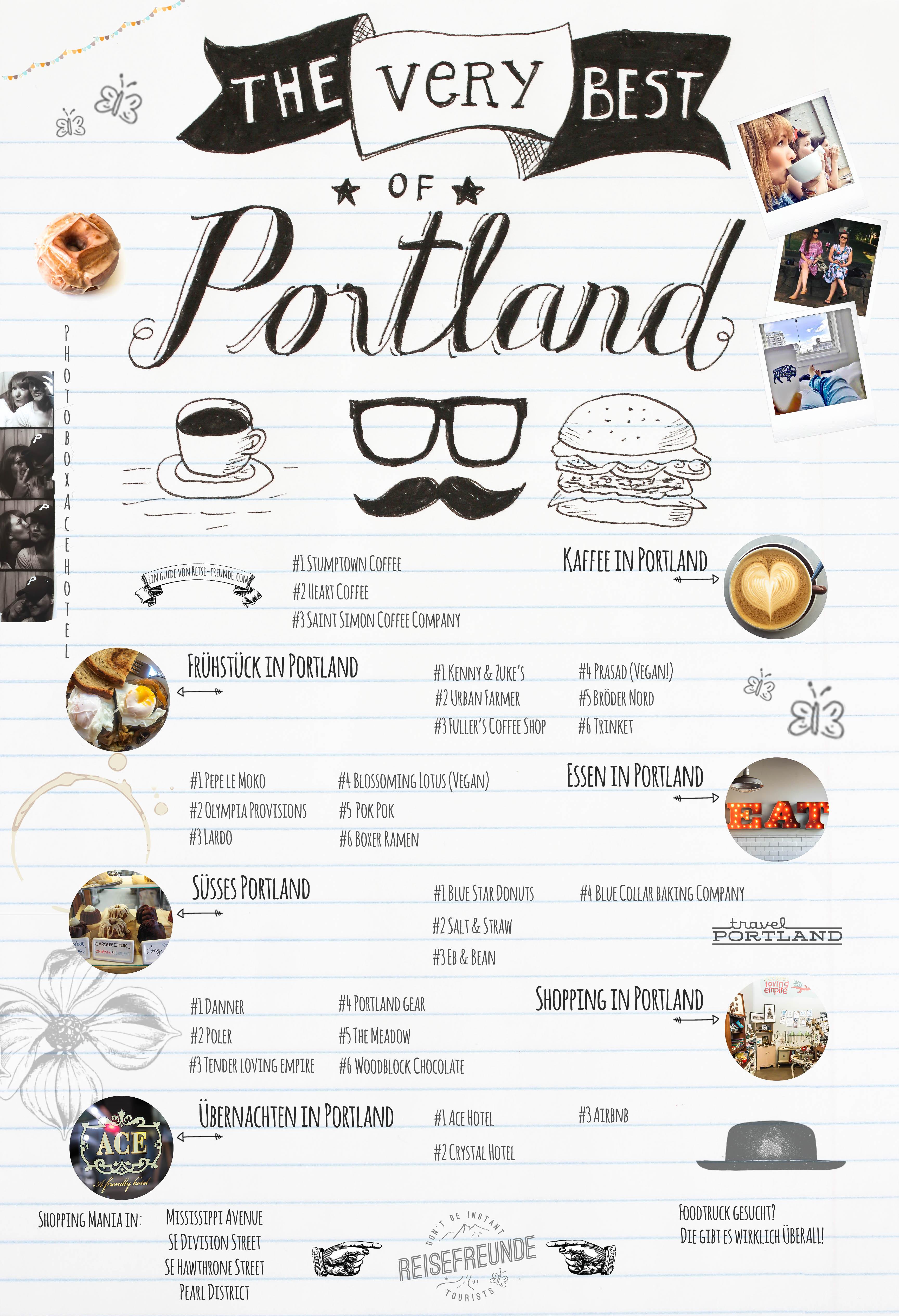 Portland Guide Blog Reisefreunde